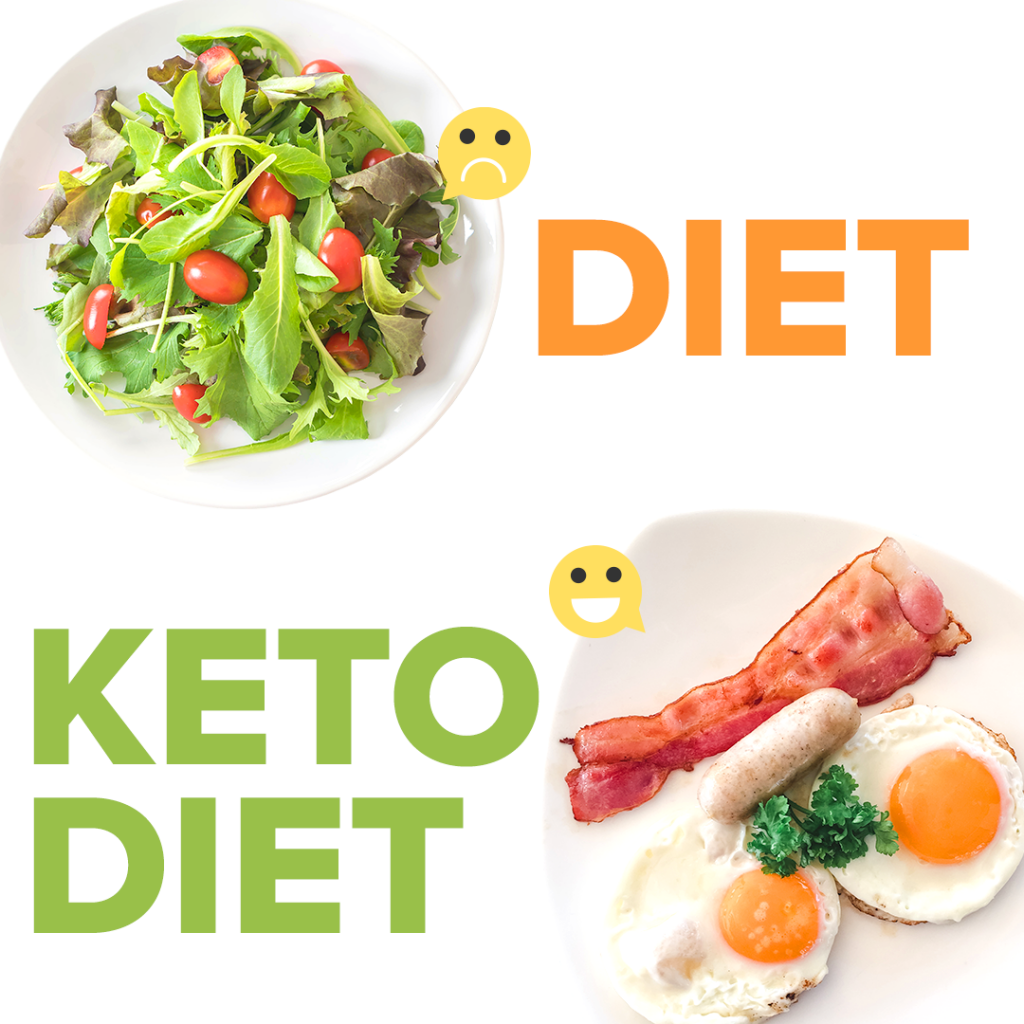 custom-keto-diet