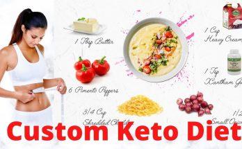 custom-keto-diet review
