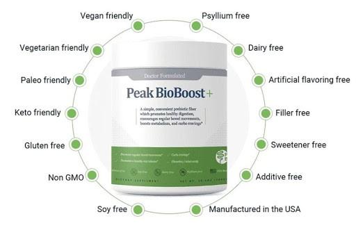 peak bioboost