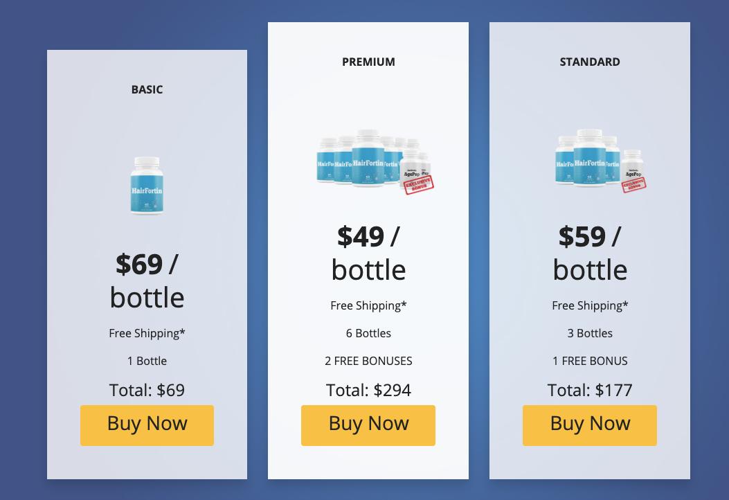 Hairfortin price