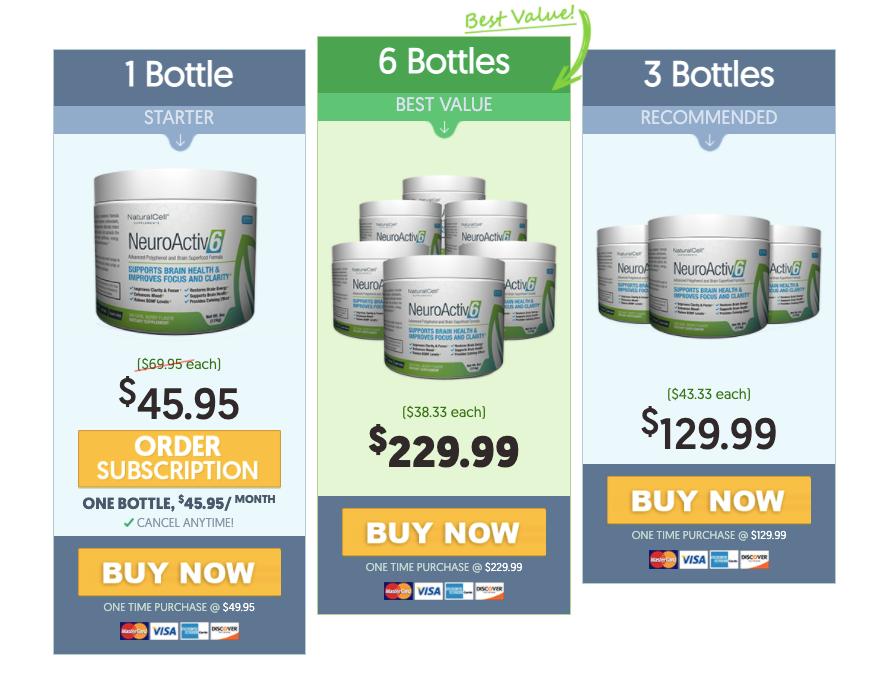 neuroactiv6 price
