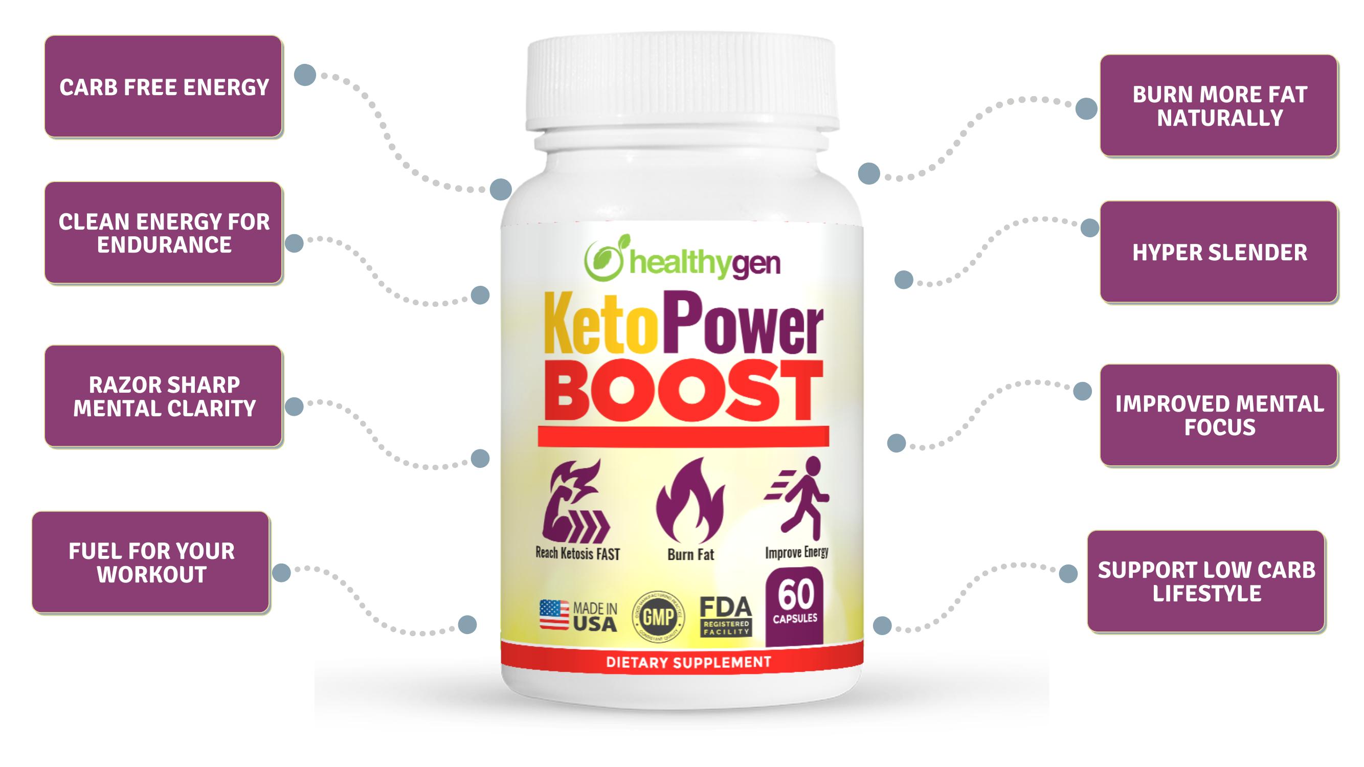 keto power boost ingredients