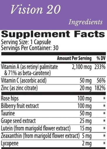 vision 20 ingredients